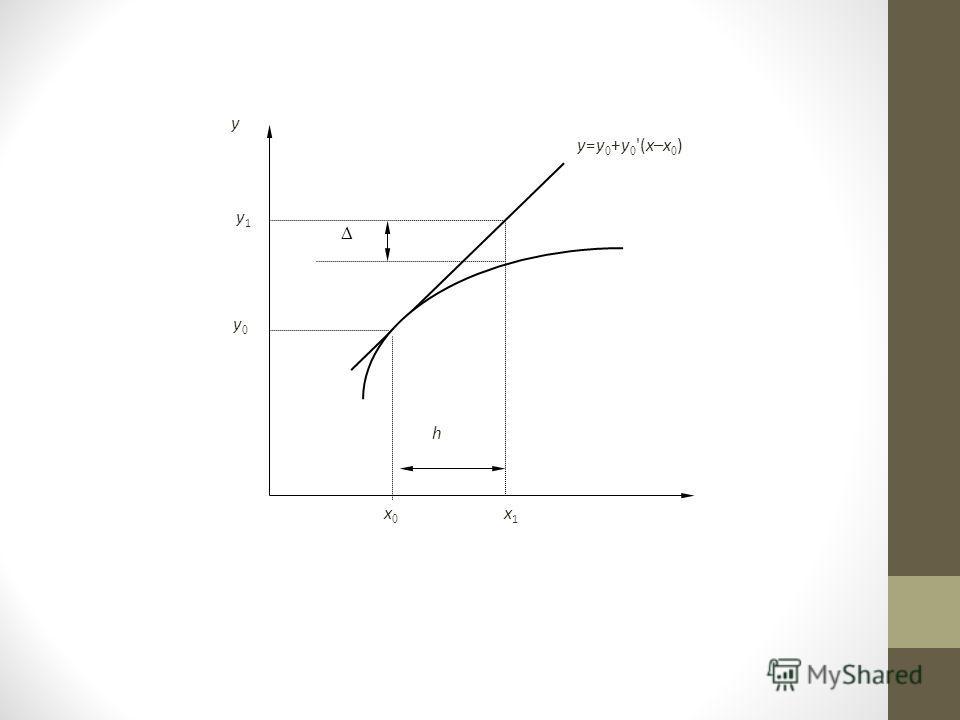 x0 x0 y=y 0 +y 0 '(x–x 0 ) y h x1 x1 y0y0 y1y1