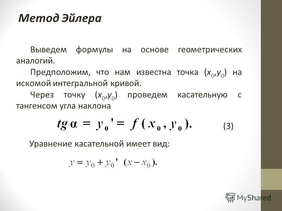Метод Эйлера Выведем формулы на основе геометрических аналогий. Предположим, что нам известна точка (x 0,y 0 ) на искомой интегральной кривой. Через точку (x 0,y 0 ) проведем касательную с тангенсом угла наклона (3) Уравнение касательной имеет вид:
