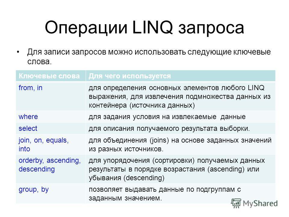Операции LINQ запроса Для записи запросов можно использовать следующие ключевые слова. Ключевые словаДля чего используется from, inдля определения основных элементов любого LINQ выражения, для извлечения подмножества данных из контейнера (источника д