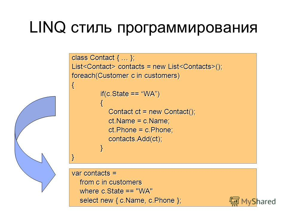 LINQ стиль программирования var contacts = from c in customers from c in customers where c.State ==