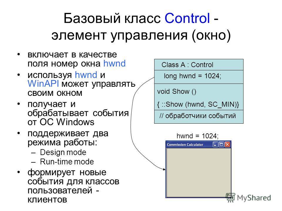 void Show () { ::Show (hwnd, SC_MIN)} Базовый класс Control - элемент управления (окно) включает в качестве поля номер окна hwnd используя hwnd и WinAPI может управлять своим окном получает и обрабатывает события от ОС Windows поддерживает два режима