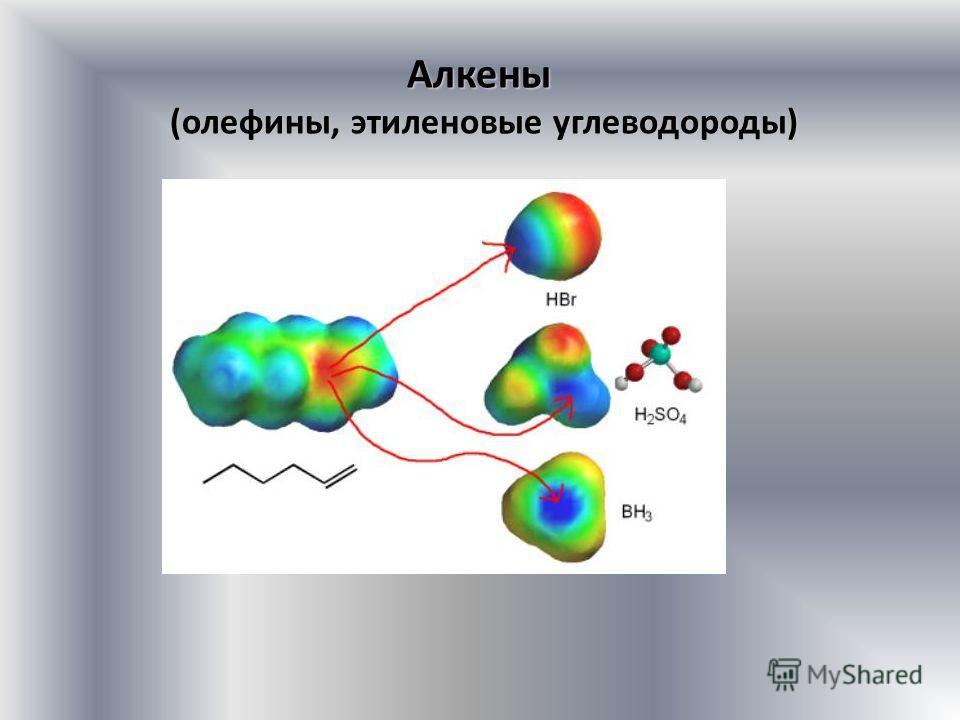 Алкены (олефины, этиленовые углеводороды)