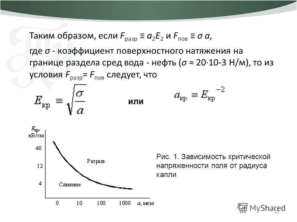 41 Таким образом, если F разр а 2 Е 2 и F пов σ а, где σ - коэффициент поверхностного натяжения на границе раздела сред вода - нефть (σ 20·10-3 Н/м), то из условия F разр = F пов следует, что или Рис. 1. Зависимость критической напряженности поля от