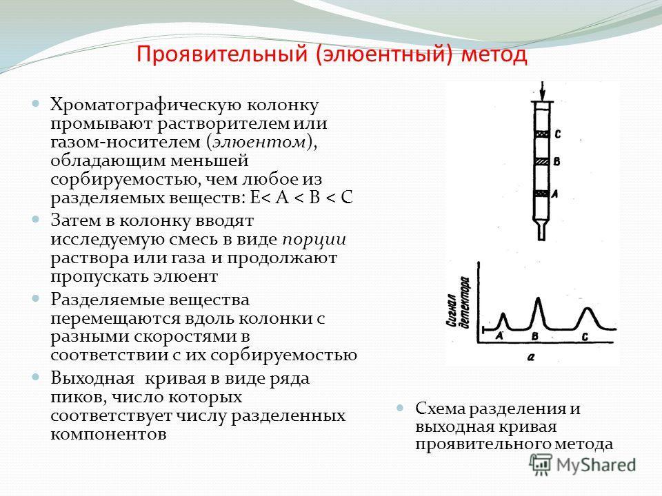 Проявительный (элюентный) метод Хроматографическую колонку промывают растворителем или газом-носителем (элюентом), обладающим меньшей сорбируемостью, чем любое из разделяемых веществ: Е ˂ А ˂ В ˂ С Затем в колонку вводят исследуемую смесь в виде порц