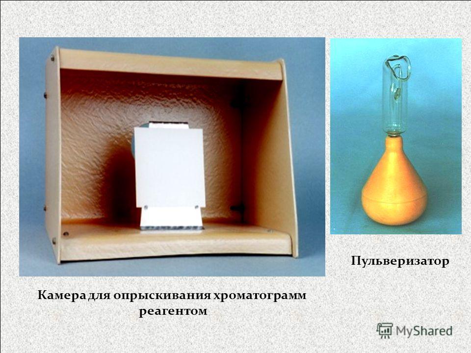 Камера для опрыскивания хроматограмм реагентом Пульверизатор