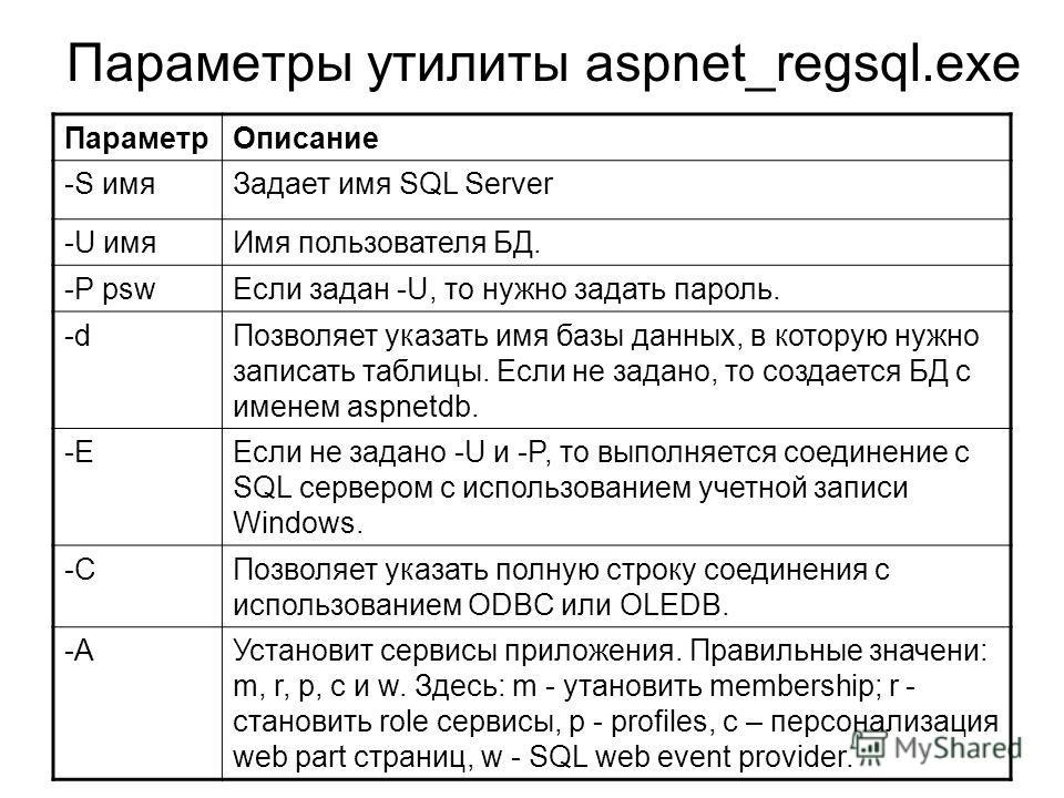 Параметры утилиты aspnet_regsql.exe ПараметрОписание -S имяЗадает имя SQL Server -U имяИмя пользователя БД. -P pswЕсли задан -U, то нужно задать пароль. -d-dПозволяет указать имя базы данных, в которую нужно записать таблицы. Если не задано, то созда