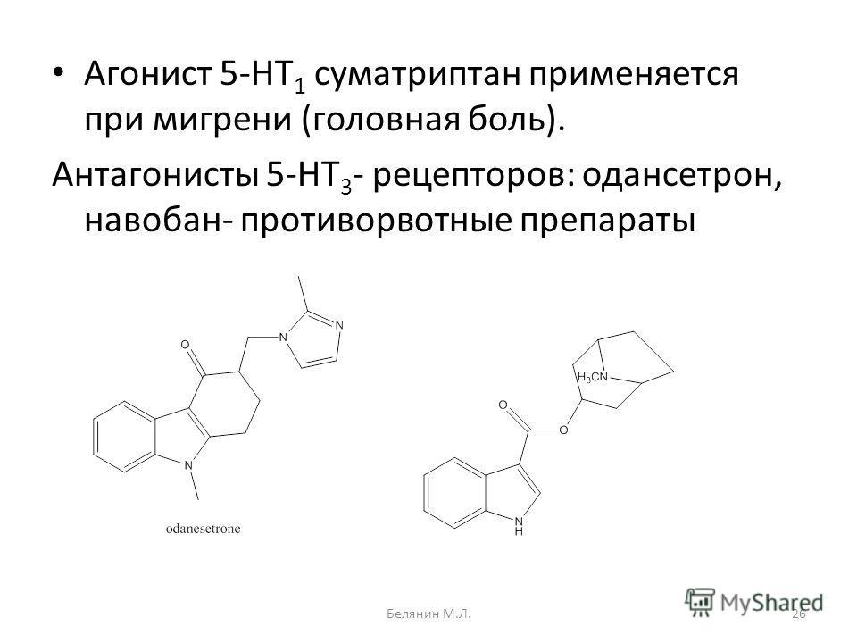 Агонист 5-НТ 1 суматриптан применяется при мигрени (головная боль). Антагонисты 5-НТ 3 - рецепторов: одансетрон, навобан- противорвотные препараты 26Белянин М.Л.