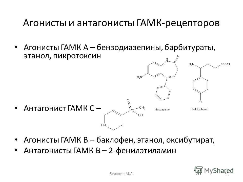 Агонисты и антагонисты ГАМК-рецепторов Агонисты ГАМК А – бензодиазепины, барбитураты, этанол, пикротоксин Антагонист ГАМК С – Агонисты ГАМК В – баклофен, этанол, оксибутират, Антагонисты ГАМК В – 2-фенилэтиламин 30Белянин М.Л.