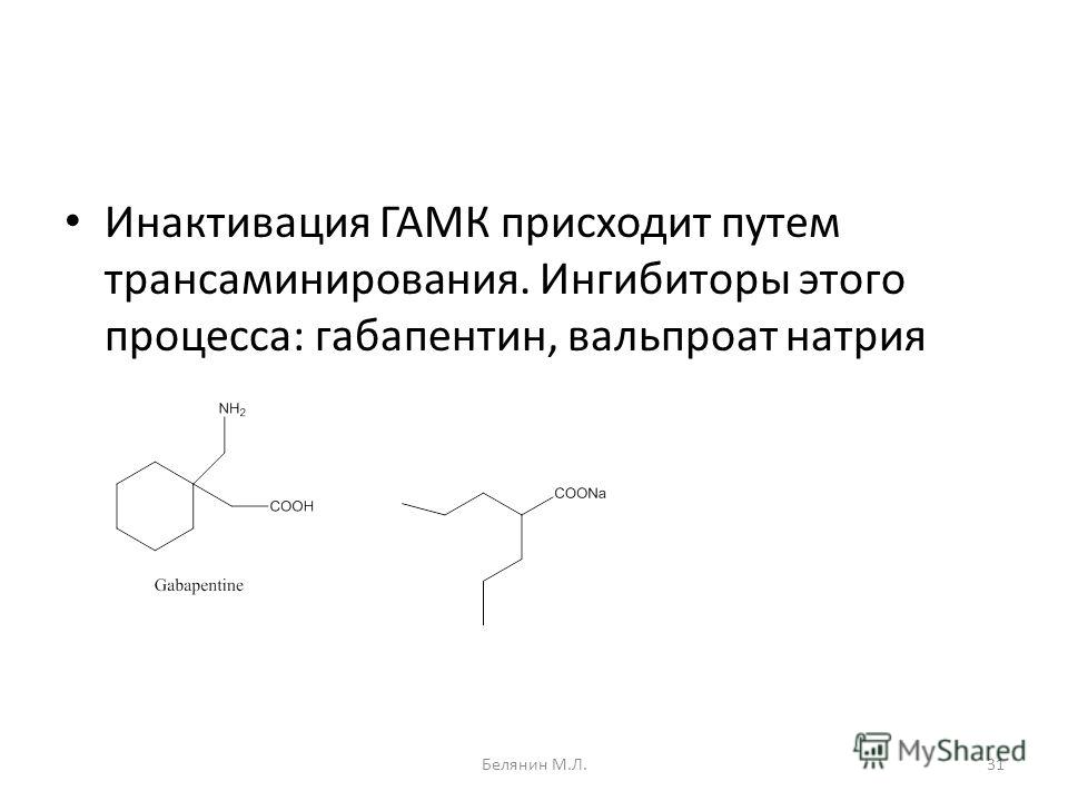 Инактивация ГАМК присходит путем трансаминирования. Ингибиторы этого процесса: габапентин, вальпроат натрия 31Белянин М.Л.