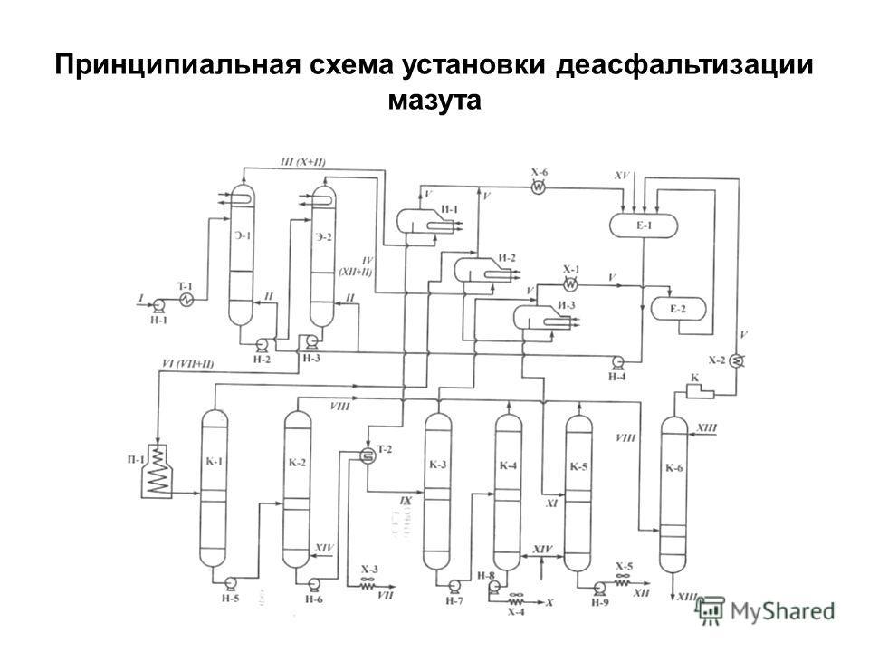 Принципиальная схема установки деасфальтизации мазута