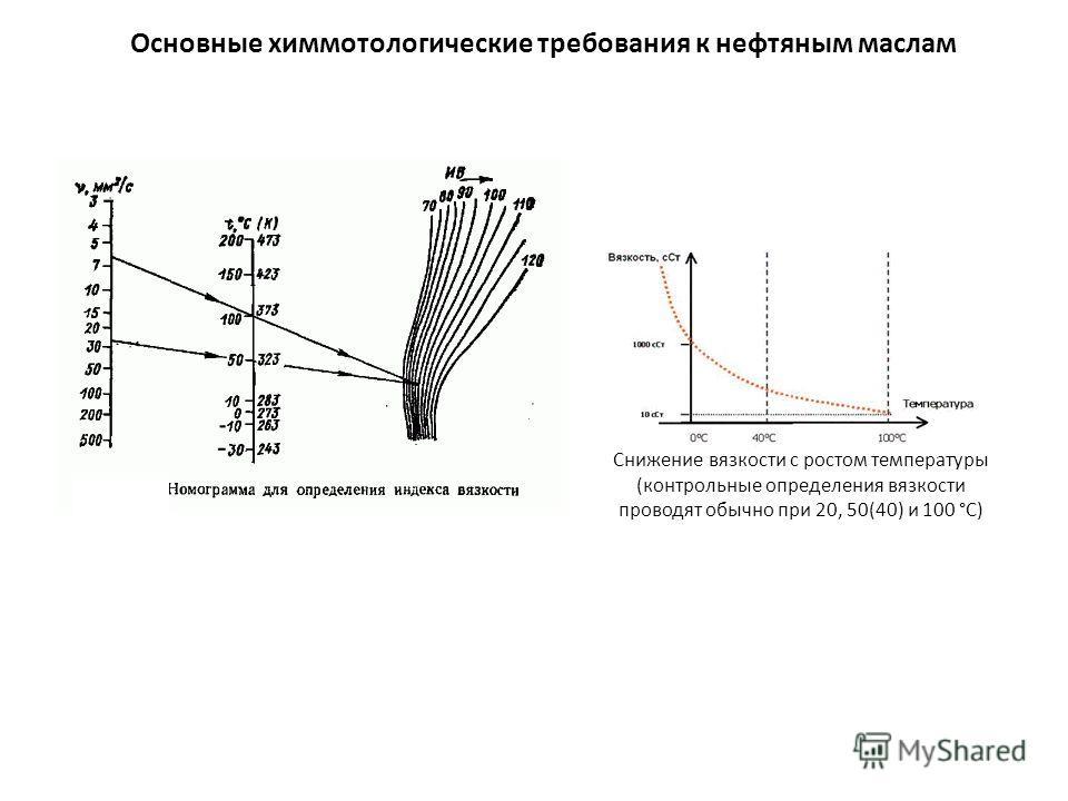 Основные химмотологические требования к нефтяным маслам Снижение вязкости с ростом температуры (контрольные определения вязкости проводят обычно при 20, 50(40) и 100 °С)