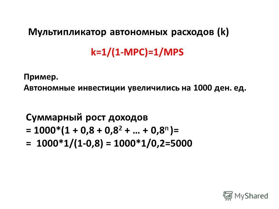 Мультипликатор автономных расходов (k) k=1/(1-MPC)=1/MPS Суммарный рост доходов = 1000*(1 + 0,8 + 0,8 2 + … + 0,8 n )= = 1000*1/(1-0,8) = 1000*1/0,2=5000 Пример. Автономные инвестиции увеличились на 1000 ден. ед.