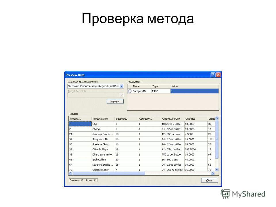 Проверка метода