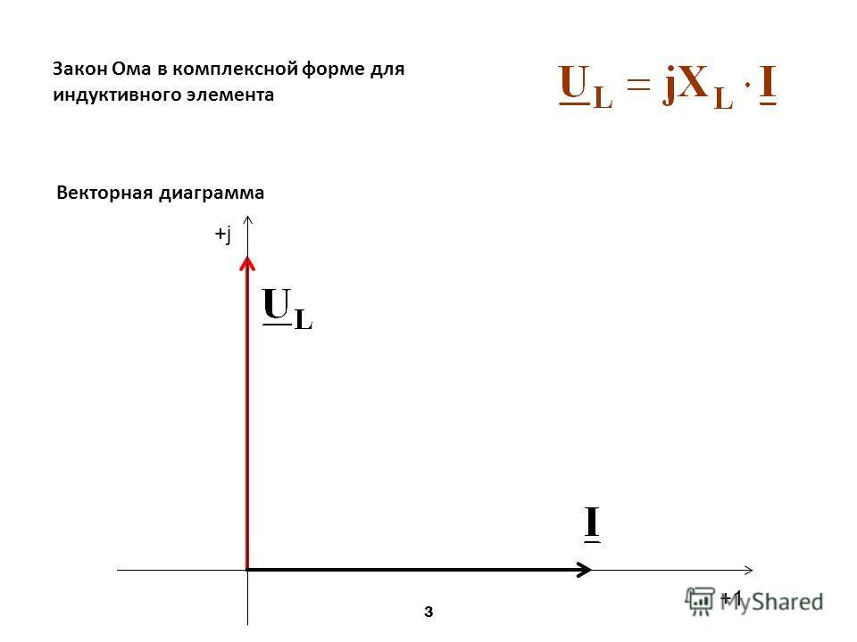 2 +1 +j+j Закон Ома в комплексной форме для резистивного элемента Векторная диаграмма