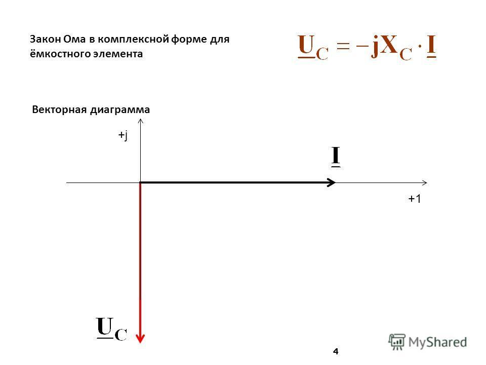 3 +1 +j+j Закон Ома в комплексной форме для индуктивного элемента Векторная диаграмма