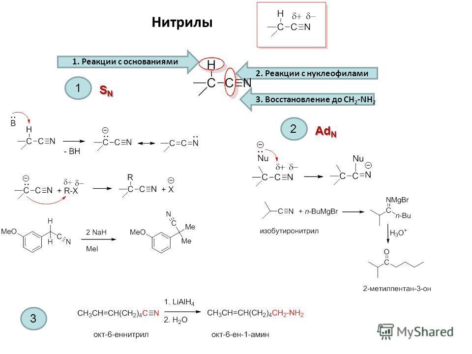 Нитрилы 1. Реакции с основаниями 2. Реакции с нуклеофилами SNSNSNSN Ad N 3. Восстановление до СH 2 -NH 2 1 2 3