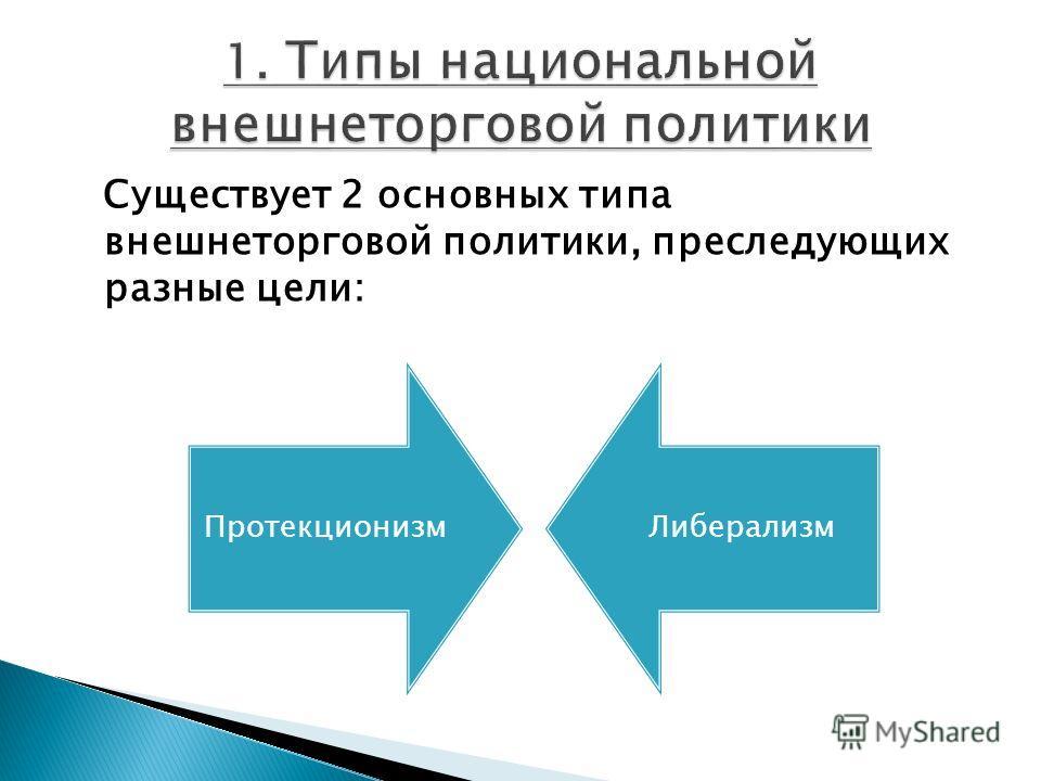 Существует 2 основных типа внешнеторговой политики, преследующих разные цели: ПротекционизмЛиберализм