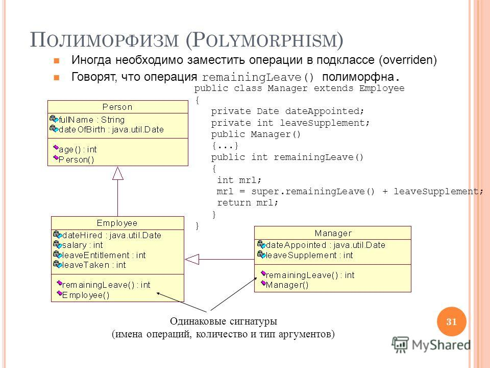 П ОЛИМОРФИЗМ (P OLYMORPHISM ) 31 Одинаковые сигнатуры (имена операций, количество и тип аргументов) public class Manager extends Employee { private Date dateAppointed; private int leaveSupplement; public Manager() {...} public int remainingLeave() {