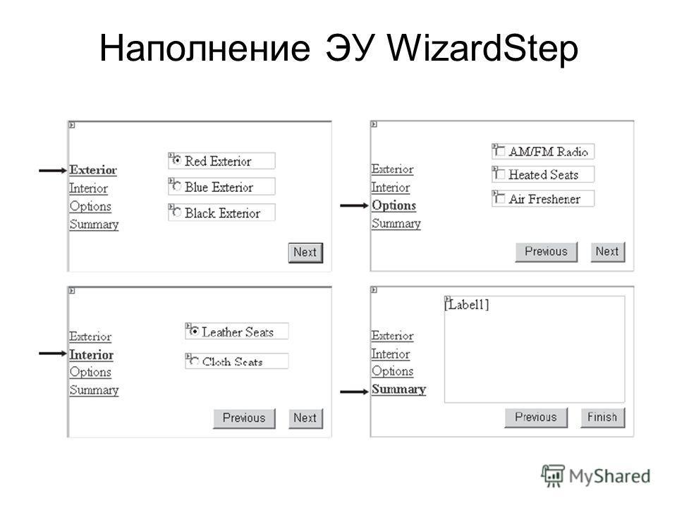 Наполнение ЭУ WizardStep