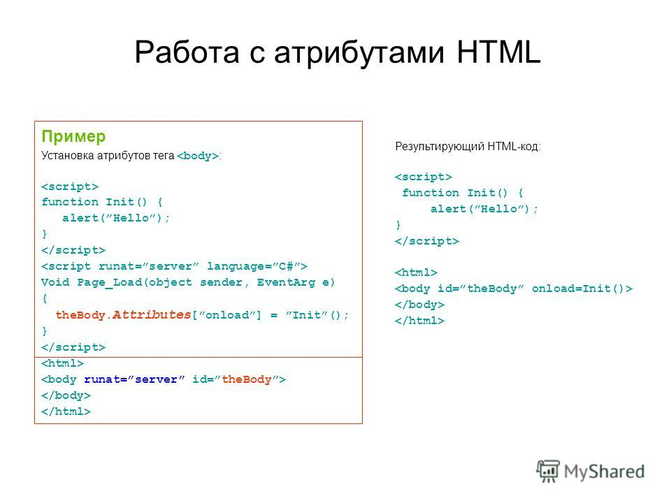 Работа с атрибутами HTML Пример Установка атрибутов тега : function Init() { alert(Hello); } Void Page_Load(object sender, EventArg e) { theBody. Attributes [onload] = Init(); } Результирующий HTML-код: function Init() { alert(Hello); }