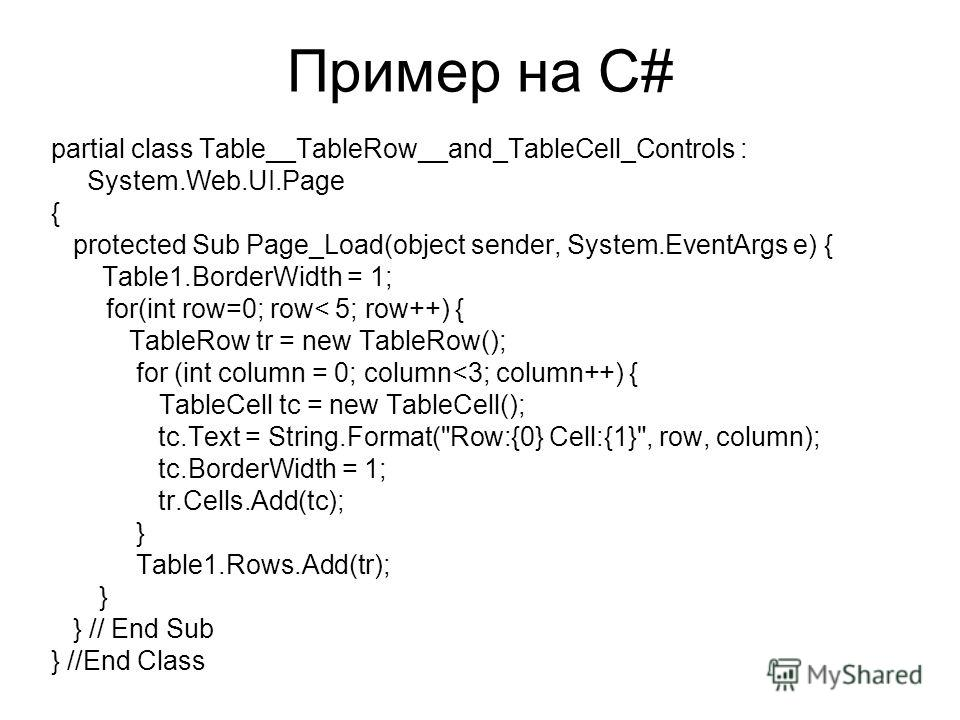 Пример на C# partial class Table__TableRow__and_TableCell_Controls : System.Web.UI.Page { protected Sub Page_Load(object sender, System.EventArgs e) { Table1.BorderWidth = 1; for(int row=0; row< 5; row++) { TableRow tr = new TableRow(); for (int colu