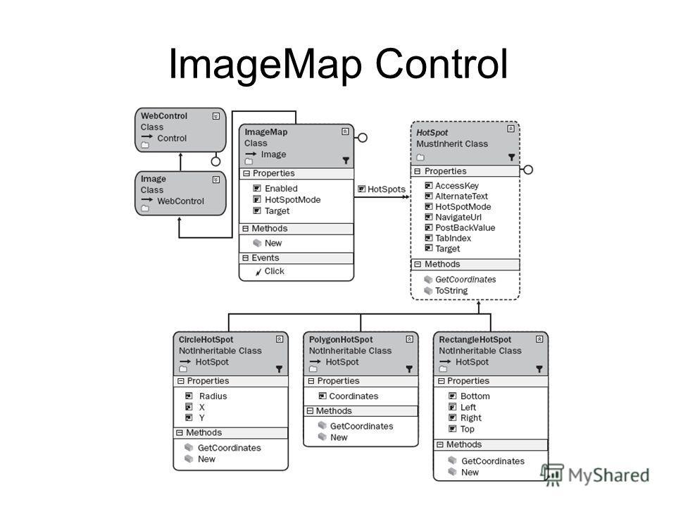 ImageMap Control