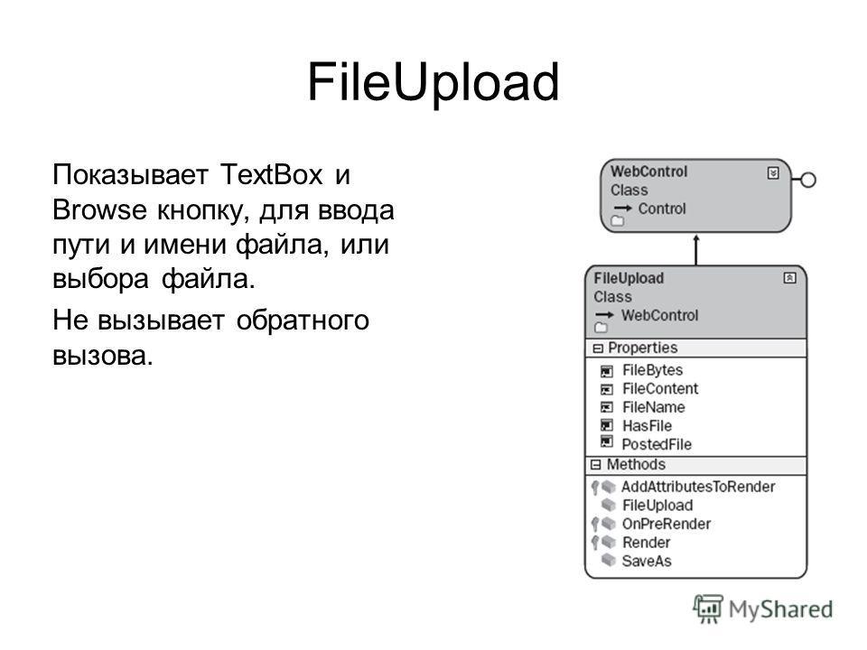 FileUpload Показывает TextBox и Browse кнопку, для ввода пути и имени файла, или выбора файла. Не вызывает обратного вызова.