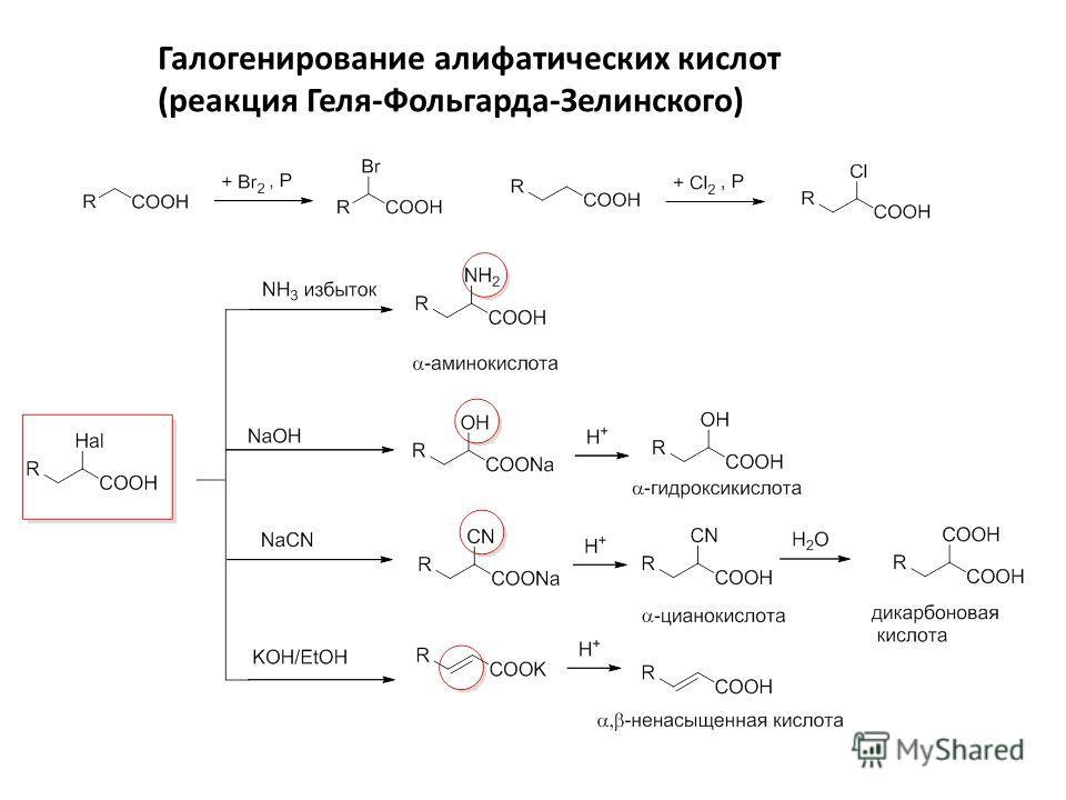 Галогенирование алифатических кислот (реакция Геля-Фольгарда-Зелинского)
