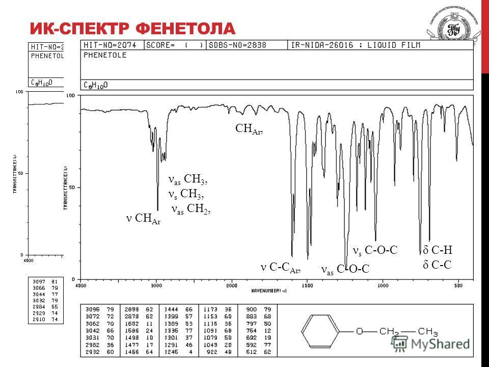 ИК-СПЕКТР ФЕНЕТОЛА ν as CH 3, ν s CH 3, ν as CH 2, ν CH Ar CH Ar, ν C-C Ar, ν as C-O-C ν s C-O-Cδ C-H δ C-C