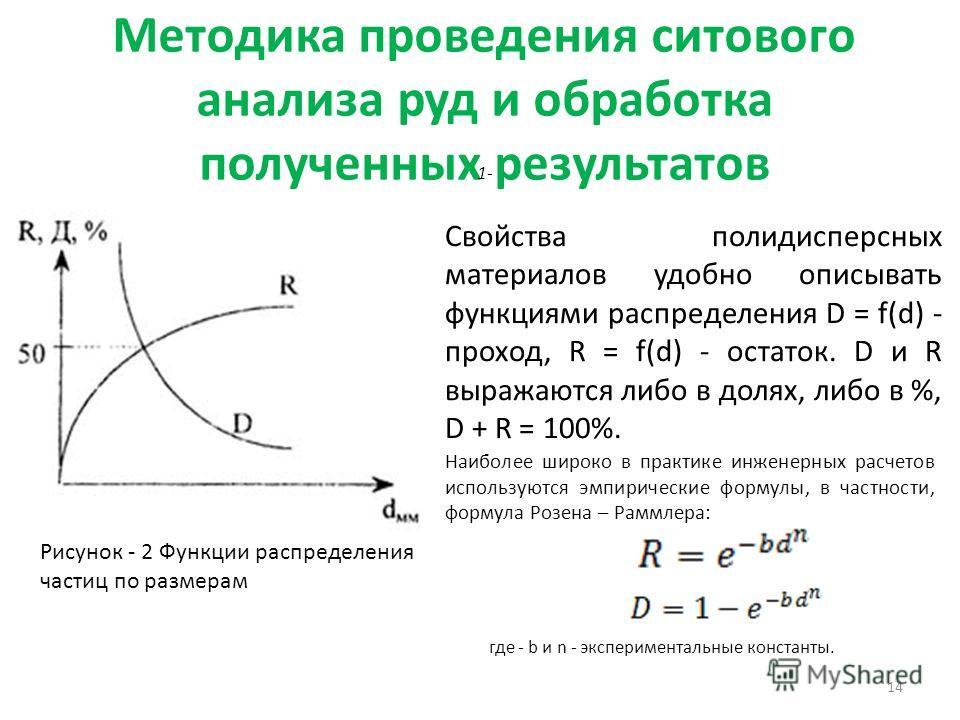 Методика проведения ситового анализа руд и обработка полученных результатов Свойства полидисперсных материалов удобно описывать функциями распределения D = f(d) - проход, R = f(d) - остаток. D и R выражаются либо в долях, либо в %, D + R = 100%. 14 Р