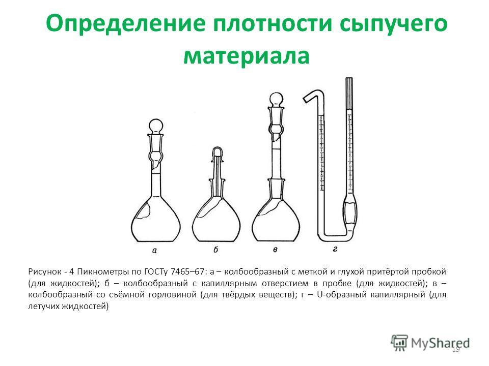 Определение плотности сыпучего материала 19 Рисунок - 4 Пикнометры по ГОСТу 7465–67: а – колбообразный с меткой и глухой притёртой пробкой (для жидкостей); б – колбообразный с капиллярным отверстием в пробке (для жидкостей); в – колбообразный со съём