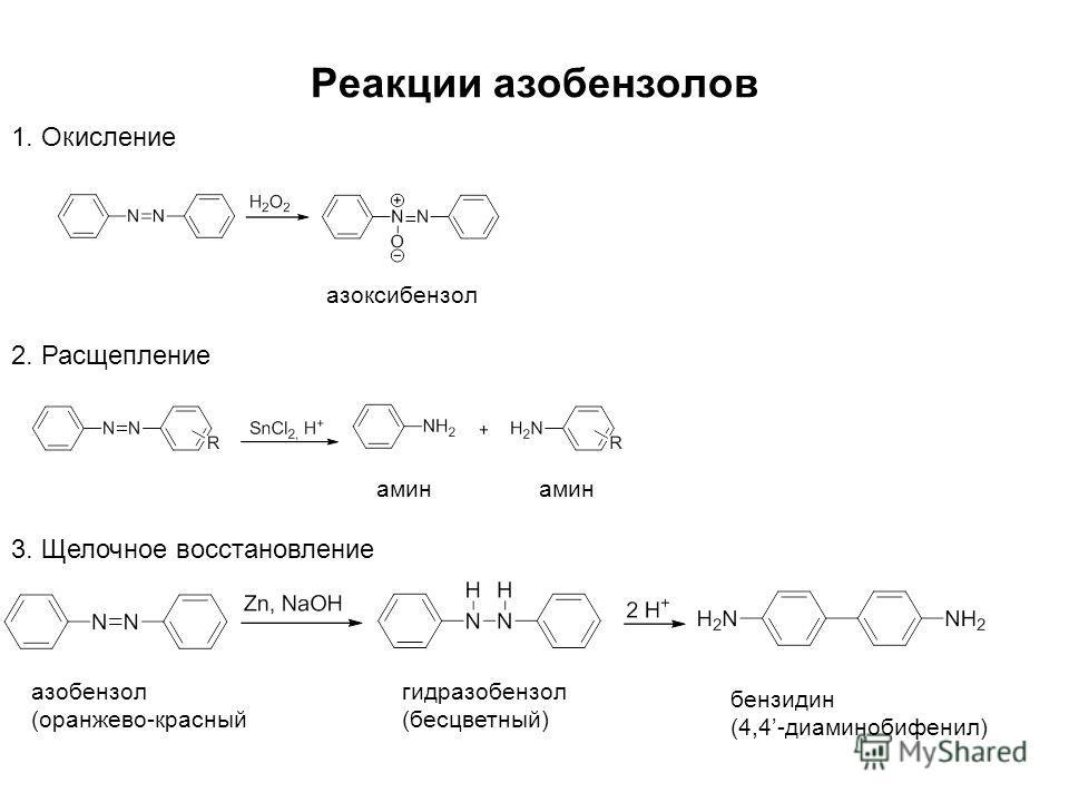 Реакции азобензолов 1. Окисление азоксибензол 3. Щелочное восстановление азобензол (оранжево-красный гидразобензол (бесцветный) 2. Расщепление амин бензидин (4,4-диаминобифенил)