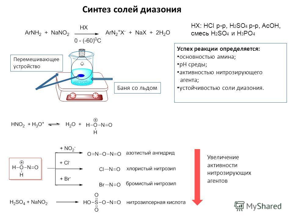 Синтез солей диазония HX: HCl р-р, H 2 SO 4 р-р, AcOH, смесь H 2 SO 4 и H 3 PO 4 Баня со льдом Перемешивающее устройство Успех реакции определяется: основностью амина; pH среды; активностью нитрозирующего агента; устойчивостью соли диазония. Увеличен