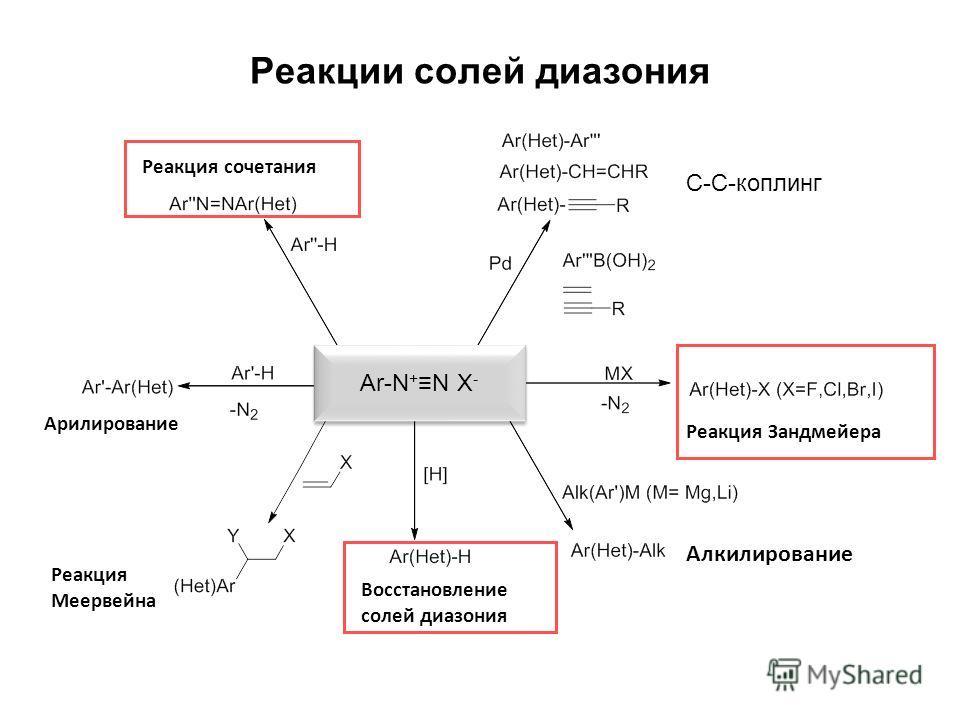 Реакции солей диазония Ar-N + N X - Реакция Зандмейера Восстановление солей диазония Реакция сочетания Алкилирование Арилирование Реакция Меервейна С-С-коплинг