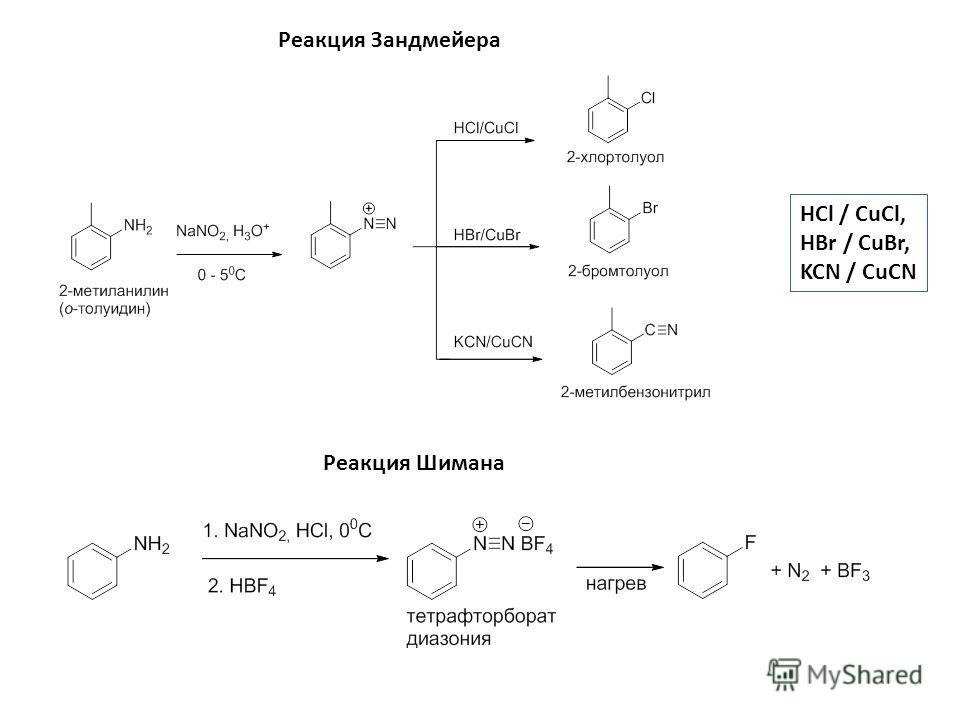 Реакция Зандмейера HCl / CuCl, HBr / CuBr, KCN / CuCN Реакция Шимана