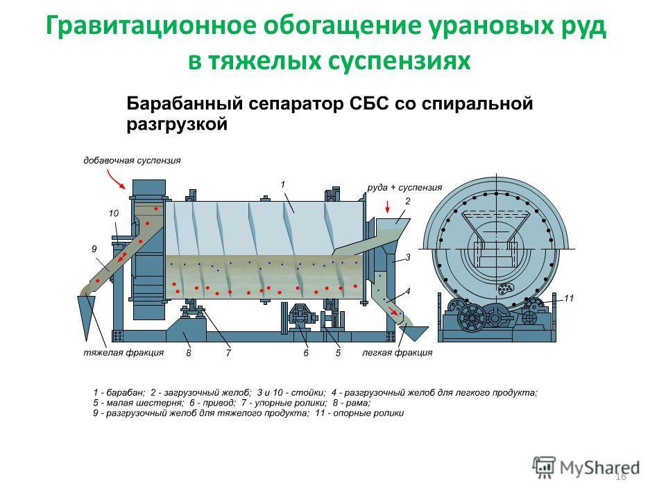 Гравитационное обогащение урановых руд в тяжелых суспензиях 16