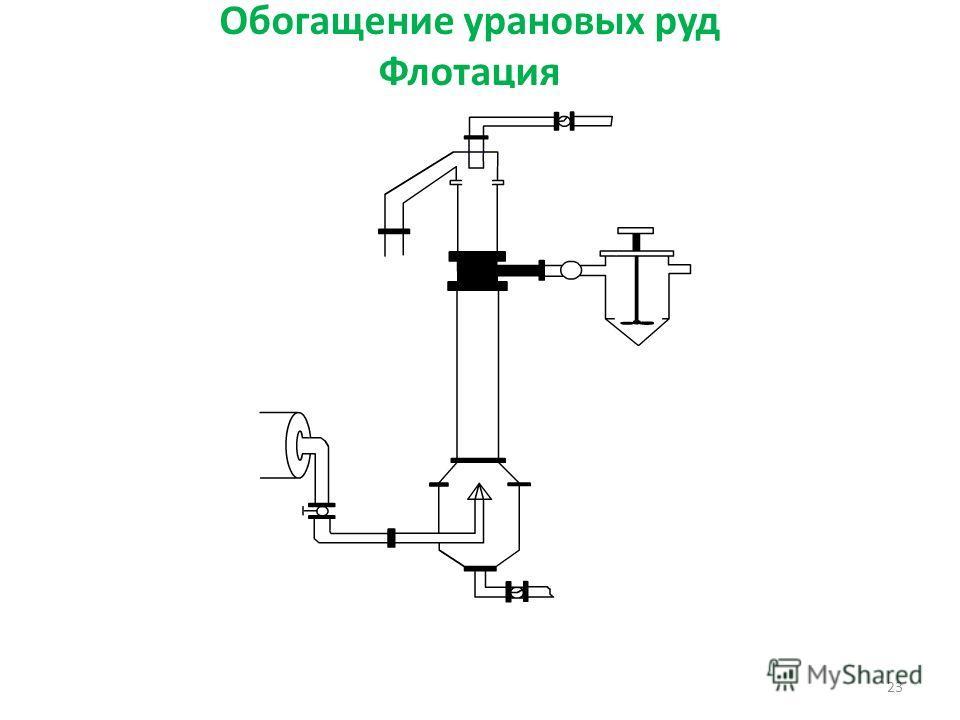 Обогащение урановых руд Флотация 23