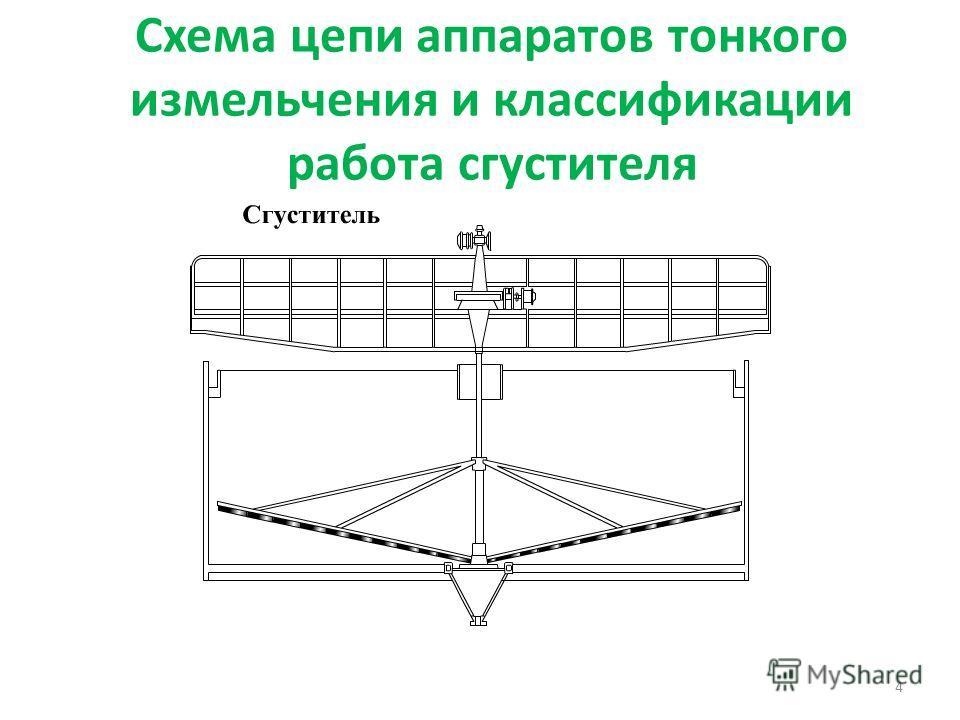 Схема цепи аппаратов тонкого измельчения и классификации работа сгустителя 4