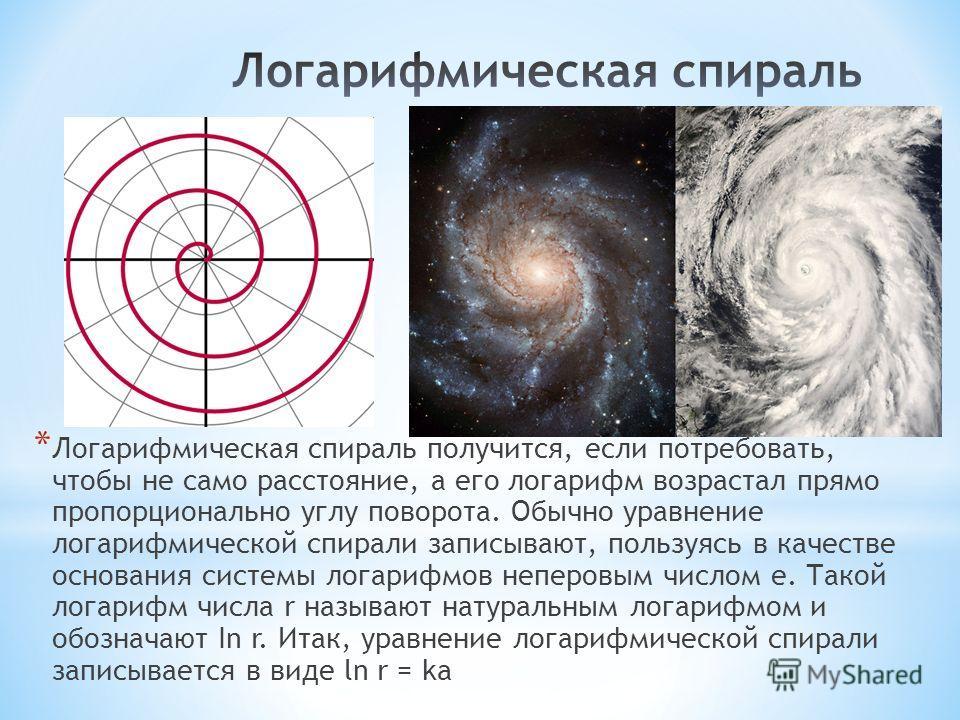 * Логарифмическая спираль получится, если потребовать, чтобы не само расстояние, а его логарифм возрастал прямо пропорционально углу поворота. Обычно уравнение логарифмической спирали записывают, пользуясь в качестве основания системы логарифмов непе