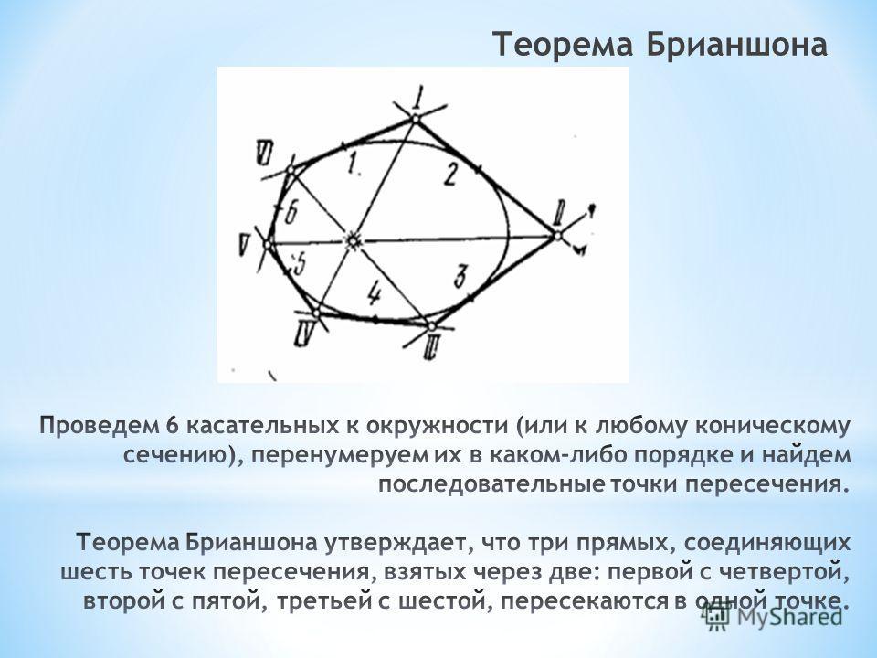 Теорема Брианшона
