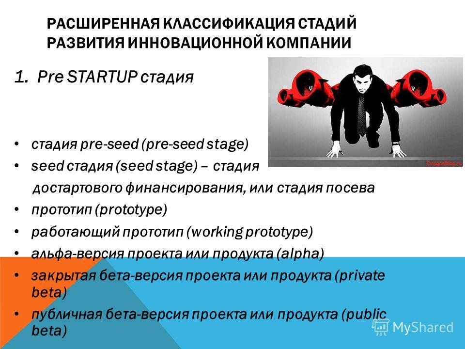 РАСШИРЕННАЯ КЛАССИФИКАЦИЯ СТАДИЙ РАЗВИТИЯ ИННОВАЦИОННОЙ КОМПАНИИ 1.Pre STARTUP стадия стадия pre-seed (pre-seed stage) seed стадия (seed stage) – стадия достартового финансирования, или стадия посева прототип (prototype) работающий прототип (working