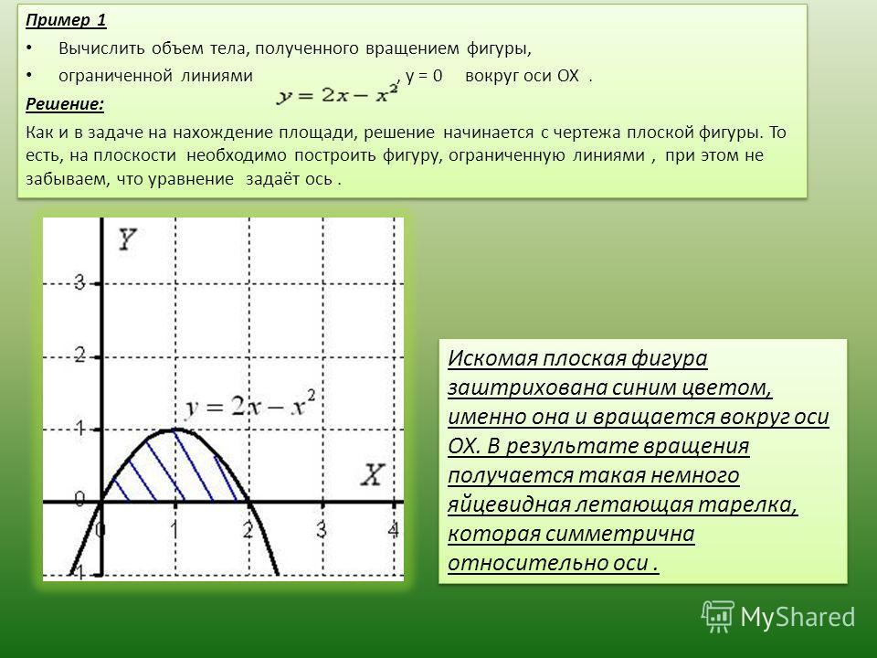Пример 1 Вычислить объем тела, полученного вращением фигуры, ограниченной линиями, y = 0 вокруг оси OX. Решение: Как и в задаче на нахождение площади, решение начинается с чертежа плоской фигуры. То есть, на плоскости необходимо построить фигуру, огр