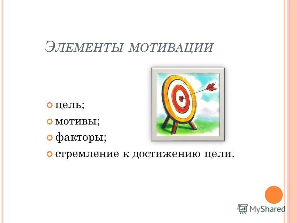Э ЛЕМЕНТЫ МОТИВАЦИИ цель; мотивы; факторы; стремление к достижению цели.