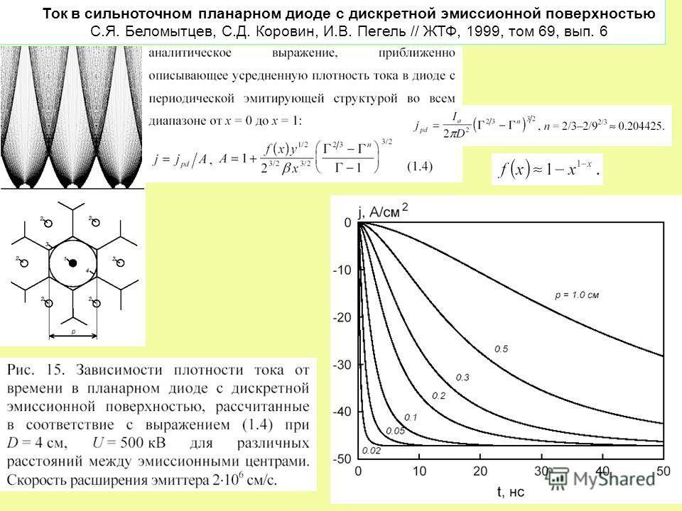26 Ток в сильноточном планарном диоде с дискретной эмиссионной поверхностью С.Я. Беломытцев, С.Д. Коровин, И.В. Пегель // ЖТФ, 1999, том 69, вып. 6