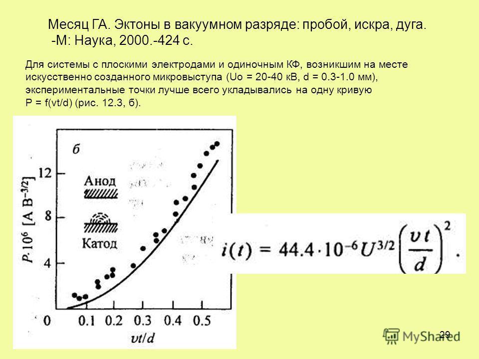 29 Месяц ГА. Эктоны в вакуумном разряде: пробой, искра, дуга. -М: Наука, 2000.-424 с. Для системы с плоскими электродами и одиночным КФ, возникшим на месте искусственно созданного микровыступа (Uо = 20-40 кВ, d = 0.3-1.0 мм), экспериментальные точки