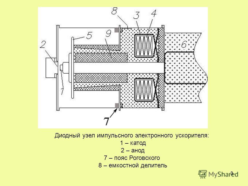 3 Диодный узел импульсного электронного ускорителя: 1 – катод 2 – анод 7 – пояс Роговского 8 – емкостной делитель