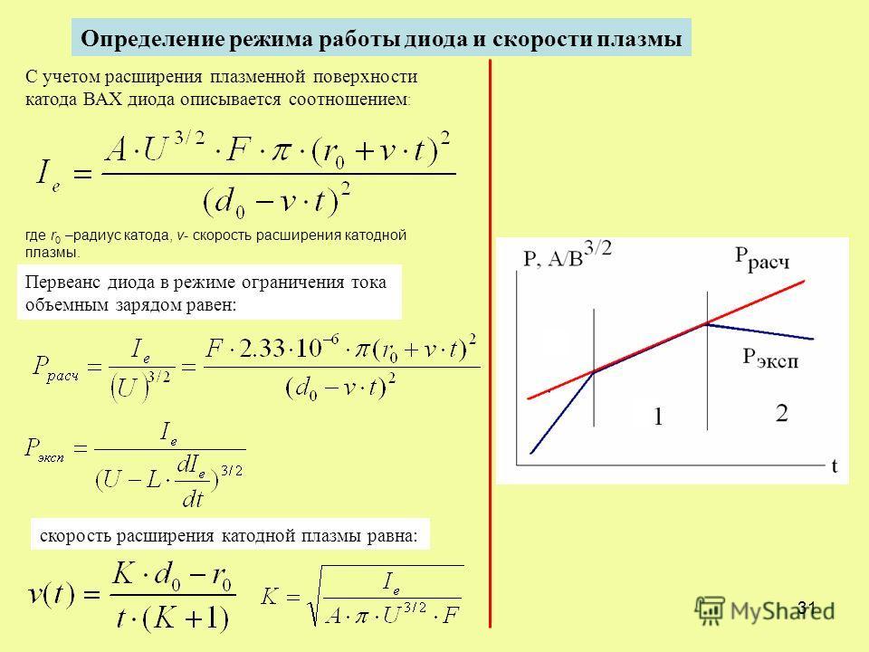 31 Определение режима работы диода и скорости плазмы С учетом расширения плазменной поверхности катода ВАХ диода описывается соотношением : где r 0 –радиус катода, v- скорость расширения катодной плазмы. Первеанс диода в режиме ограничения тока объем
