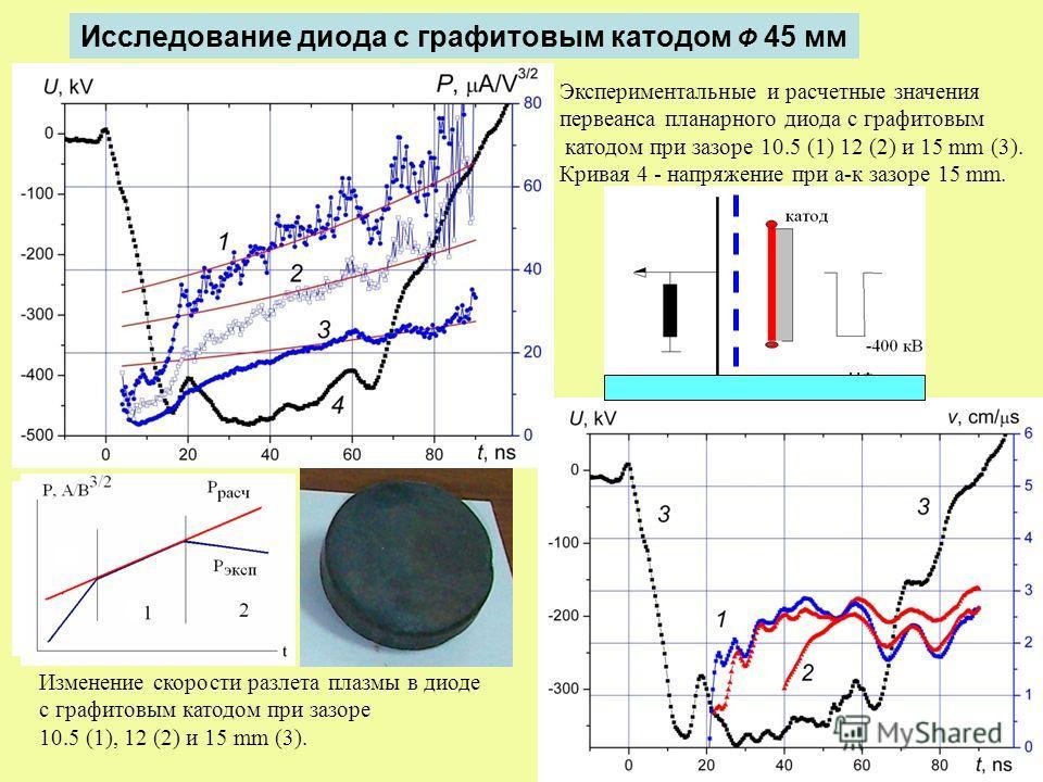 32 Исследование диода с графитовым катодом Ф 45 мм Экспериментальные и расчетные значения первеанса планарного диода с графитовым катодом при зазоре 10.5 (1) 12 (2) и 15 mm (3). Кривая 4 - напряжение при а-к зазоре 15 mm. Изменение скорости разлета п