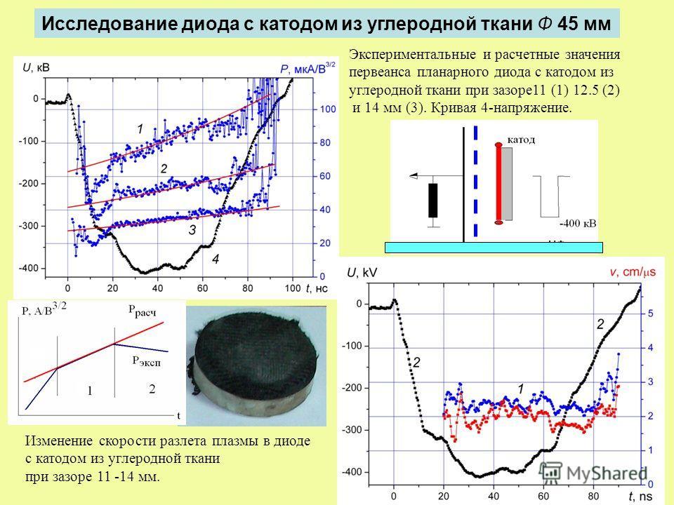 33 Исследование диода с катодом из углеродной ткани Ф 45 мм Экспериментальные и расчетные значения первеанса планарного диода с катодом из углеродной ткани при зазоре11 (1) 12.5 (2) и 14 мм (3). Кривая 4-напряжение. Изменение скорости разлета плазмы