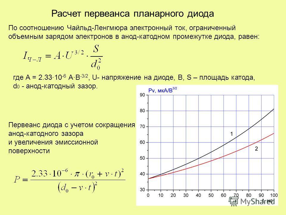 7 Расчет первеанса планарного диода По соотношению Чайльд-Ленгмюра электронный ток, ограниченный объемным зарядом электронов в анод-катодном промежутке диода, равен: где А = 2.3310 -6 АВ -3/2, U- напряжение на диоде, В, S – площадь катода, d 0 - анод